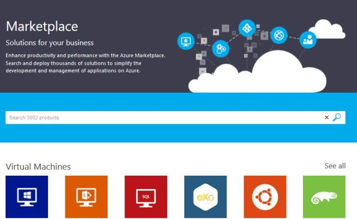 Azure Marketplace Divided into 5Catagories