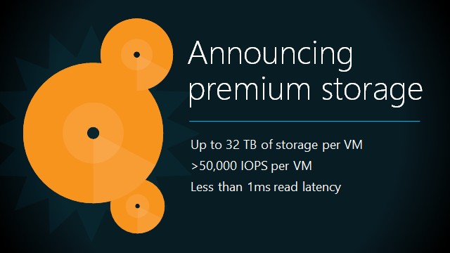 Premium Storage Release Leads List of New Azure Enhancements