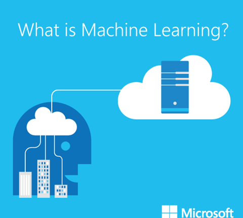 What is Azure Machine Learning and why is it important: 4 Examples