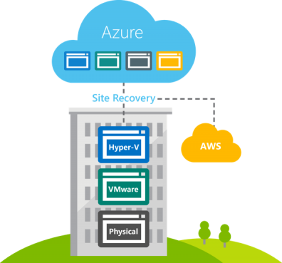 Microsoft's comprehensive Availability on Demand (AoD) solution ASR goes live