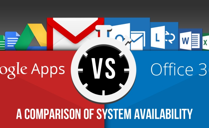 """""""Killer"""" Google Apps and O365Features"""