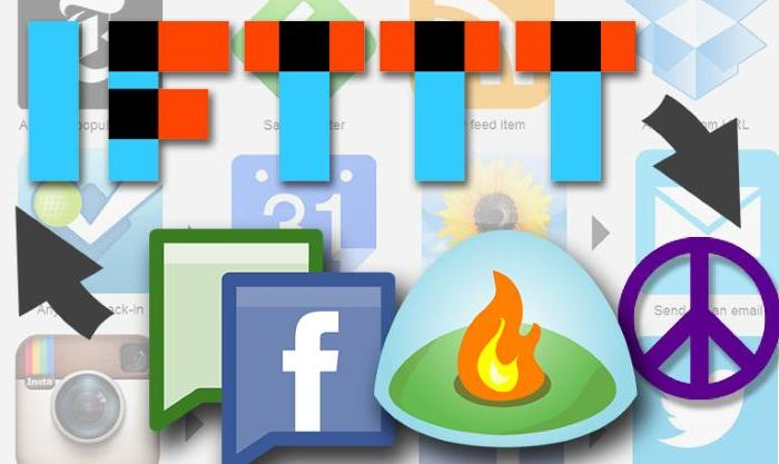 110 Best IFTTT Recipes