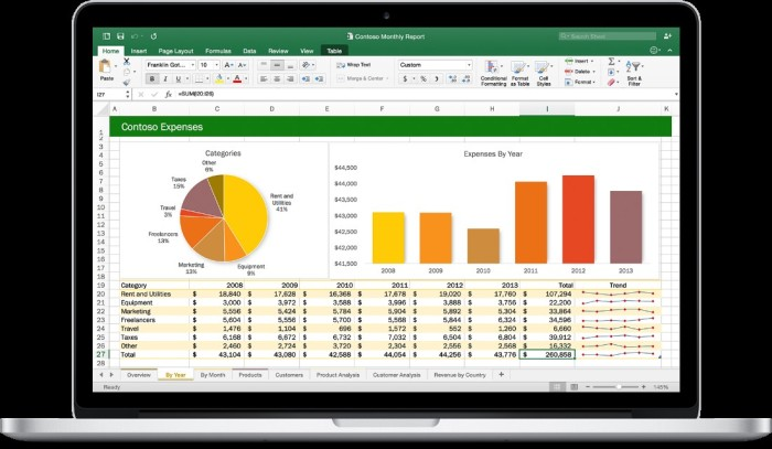 Excel 2016 for Mac, still lacking features in Windowsversion