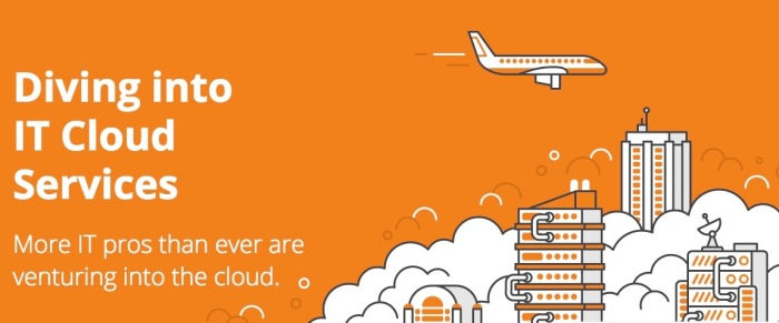 Azure Top Choice for IaaS